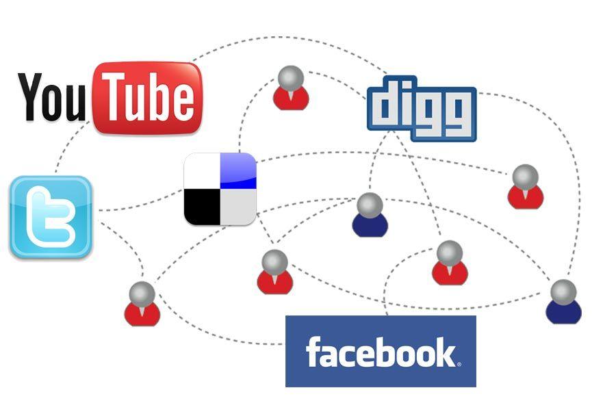 social media redes sociales pyme