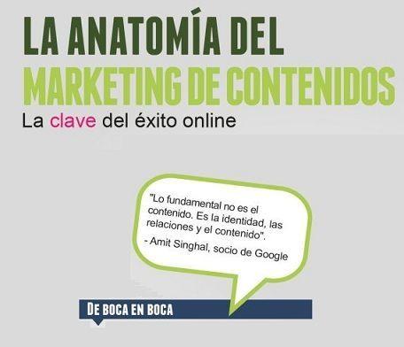 Marketing de Contenidos Blog