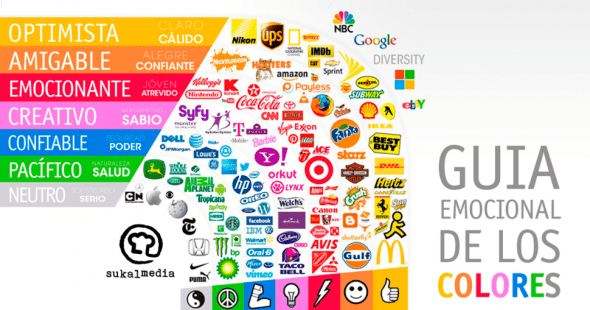 Psicologia de Colores en Marketing Online