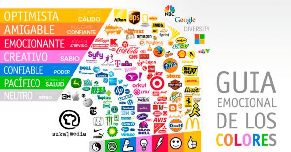 Psicologia de Colores en Marketing Online